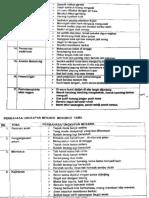 peribahasa ikut tema.pdf