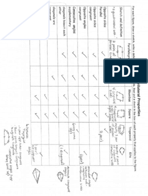 Chapter 9 Quadrilateral Properties Chart