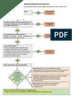 Algoritmo Tratamento da Acne Grau I.docx