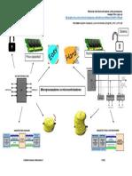 Diferencias Entre Microprocesadores y Microcontroladores