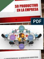 Clase Semana 6 - Proceso Productivo en La Empresa.pptx