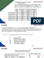 EYM-3-7.2 Metodo Grafico Del Calculo de La Ley de Corte