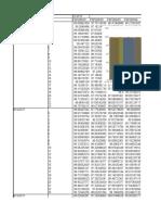 KPI_3G_Utrancell_Hourly (1)