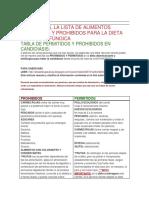 candidiasis dieta.docx