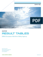 EMSA Study on the Use of Fuel Cells in Shipping - Tables