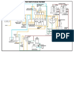 Flow Chart Sewage Treatment