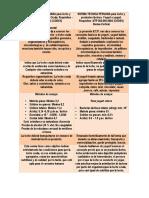 resumen NTP-lacteos