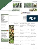 List Of Important Medicinal Plants | Uses Of Medicinal Plant