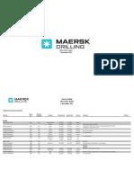 Fleet Status Report Availability List 1 December 2017