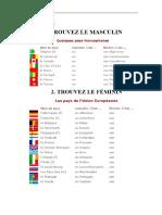 Nationalités_activités