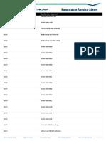 Print Tracker - Reportable Service Alerts