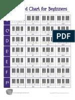 piano-chord-chart.pdf