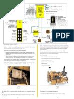CAT 320D ECM Learning Service.pdf