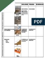 PDF Analis A