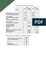 Cashflow Statements IAS 7 - P4
