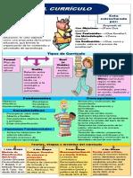 infografia  Currículo