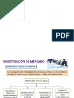 Insvestigacion de Mercado