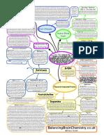 Balancing Brain Chemistry Poster PDF