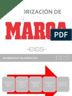 Valoracion de Marca II
