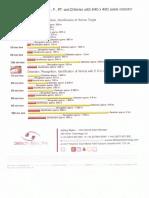 Scan.pdf of Thermal Range