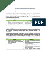 Métodos de Identificación y Valoración de Impactos