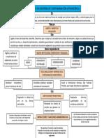 Reglamento Contaminacion Atmosferica Mapa Conceptual