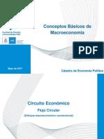 Circuito Económico y Cuentas Nacionales
