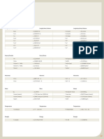 Conversion units.pdf