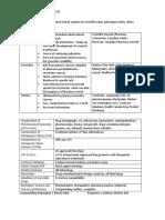 58 Drug Information Resources
