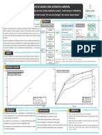 Lixiviacion Con Tiosulfato de Amonio Estudio Quimico Computo-experimental