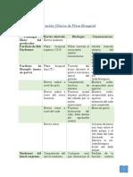 Aplicación Clinica Plexo