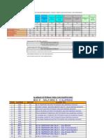 117614150-Configuracion-de-alarmas-externas-para-todo-los-gabinetes.pdf