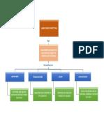 Tarea 1- Clasificacion de Las Habilidades Directivas