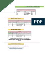 Base de Datos - Normalización (2)