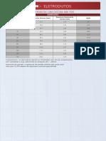 Tabelas_Eletrodutos.pdf