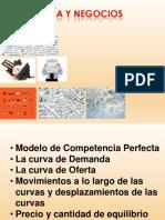 2_Segunda Semana_Competencia, Demanda, Oferta y Elasticidades