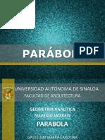 parbola