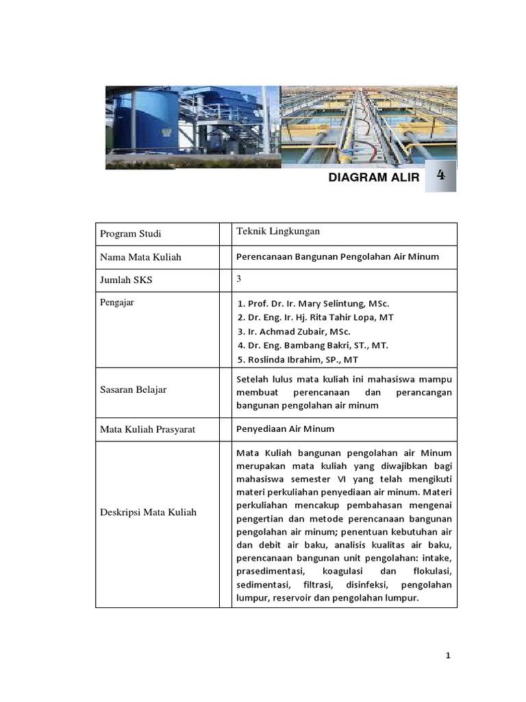 Diagram alir ccuart Images
