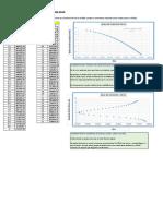 Analisis de Sensibilidad Para El Ejercicio 8 Planteado en Clases (1)