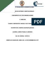 Cuadro Comparativo OSI vs TCP-IP