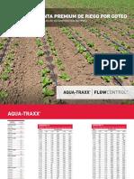 ALT261 Aqua Traxx Performance Charts_SPA_Metric_160725
