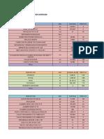 Costos - Excel