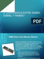 Simms, Dimms, y Rimms