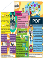 Infografía Competencias Final