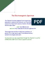 Electromagnetic Spectrum