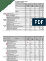 Exam Timetable - 06 Batch L4S2