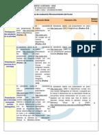 Rubrica Evaluacion Actividad Reconocimiento 2015-II