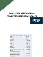 Industria Azucarera – Conceptos Fundamentales