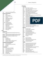 Masterspec Standard Fullindex