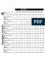 MDF Weight Chart
